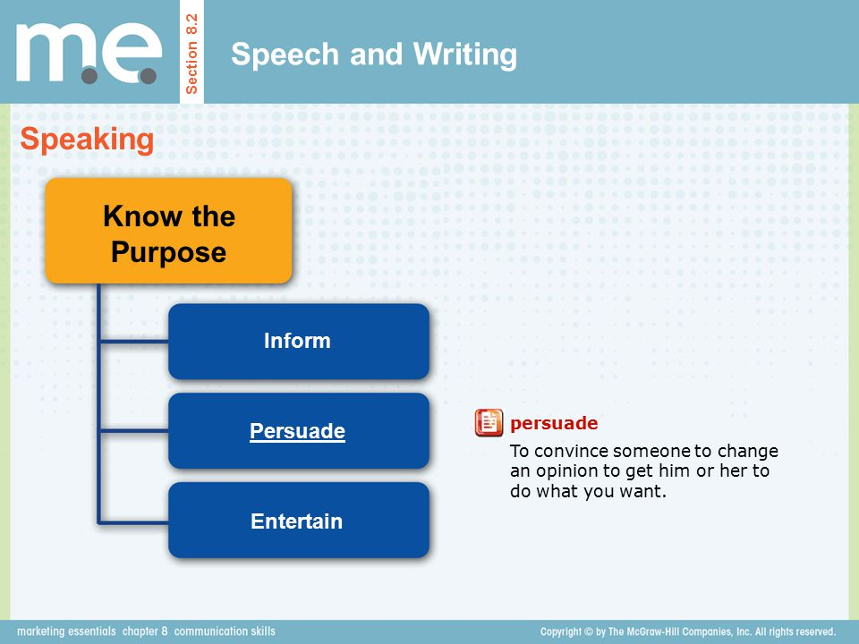 Speech and Writing Speaking Know the Purpose Inform Persuade Entertain
