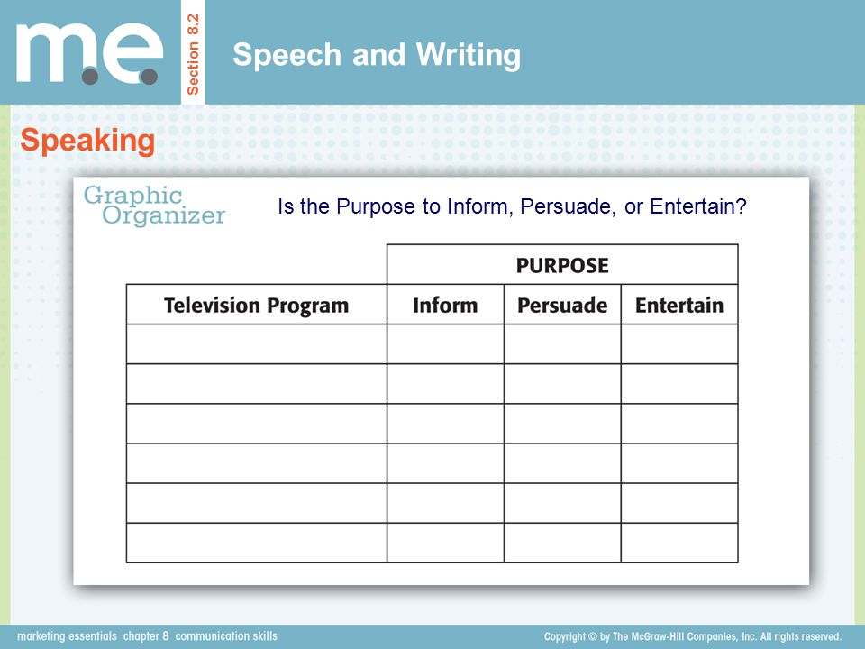 Is the Purpose to Inform, Persuade, or Entertain