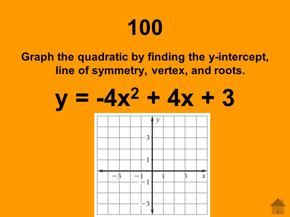 100 Graph the quadratic by finding the y-intercept, line of symmetry, vertex, and roots.