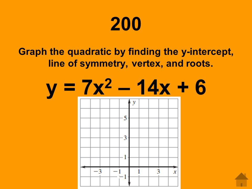 200 Graph the quadratic by finding the y-intercept, line of symmetry, vertex, and roots.