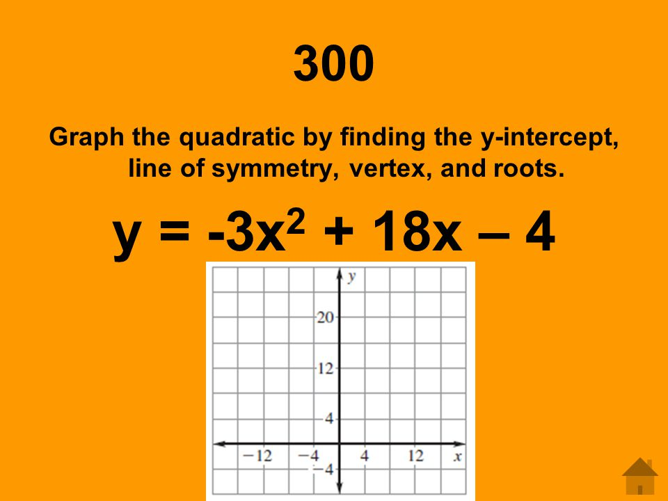 300 Graph the quadratic by finding the y-intercept, line of symmetry, vertex, and roots.