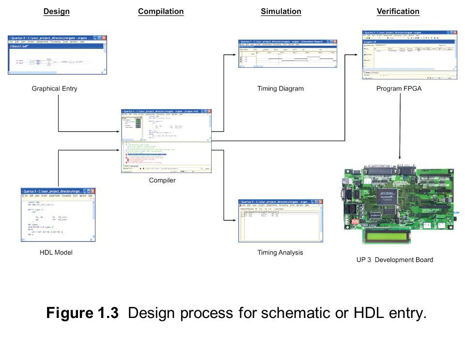 Figure 1 1 The Altera UP 3 FPGA Development board - ppt download