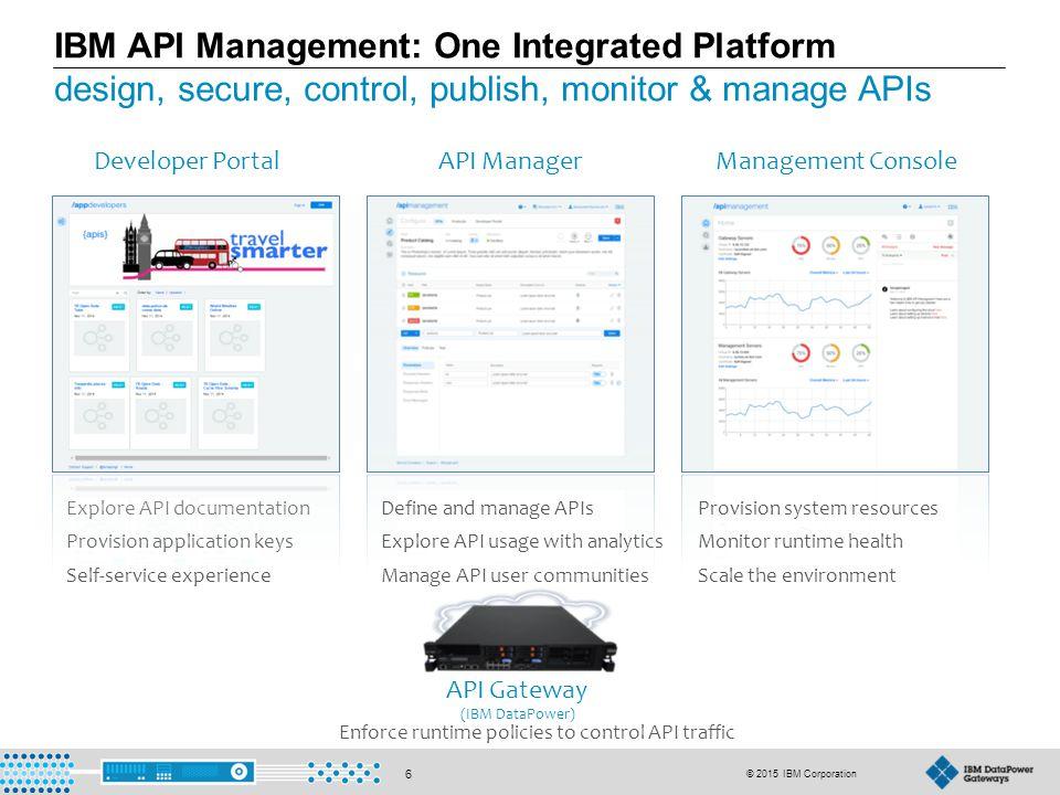 IBM DataPower Gateway & V7 1 Overview - ppt download