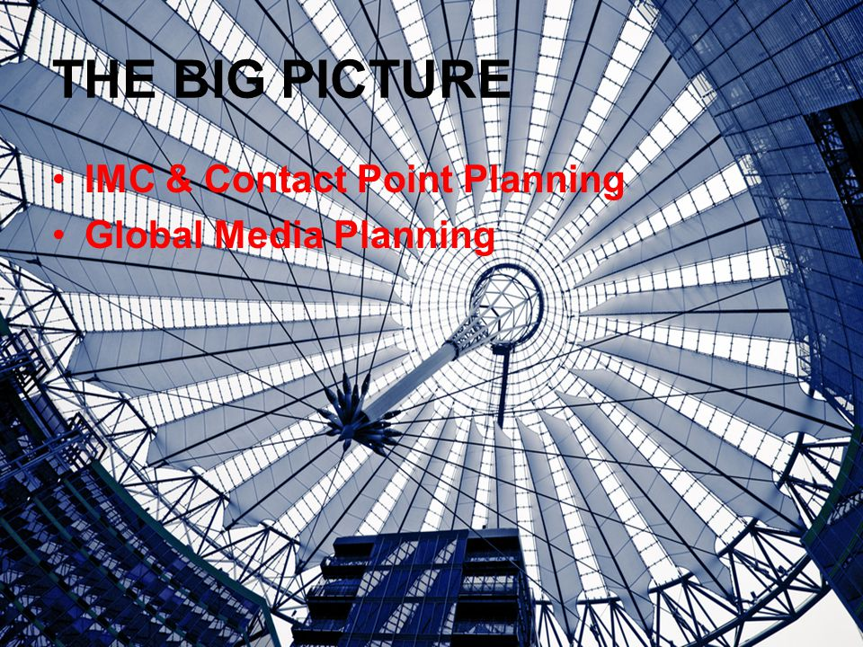 THE BIG PICTURE IMC & Contact Point Planning Global Media Planning