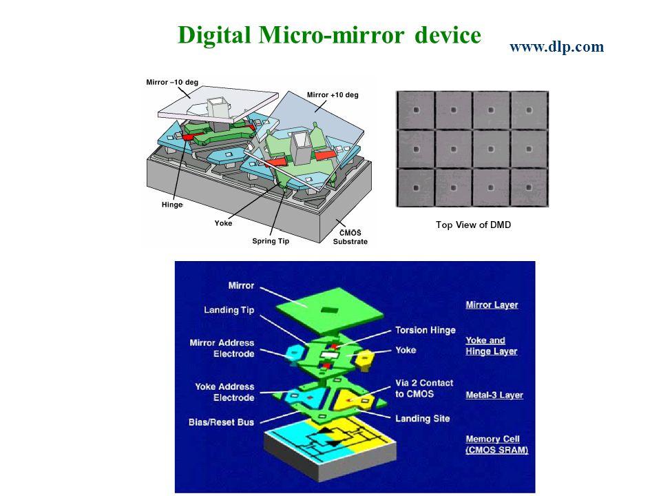 Case Studies in MEMS Case study Technology Transduction