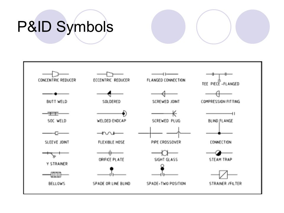 Bs Pid Symbol Clipart Library