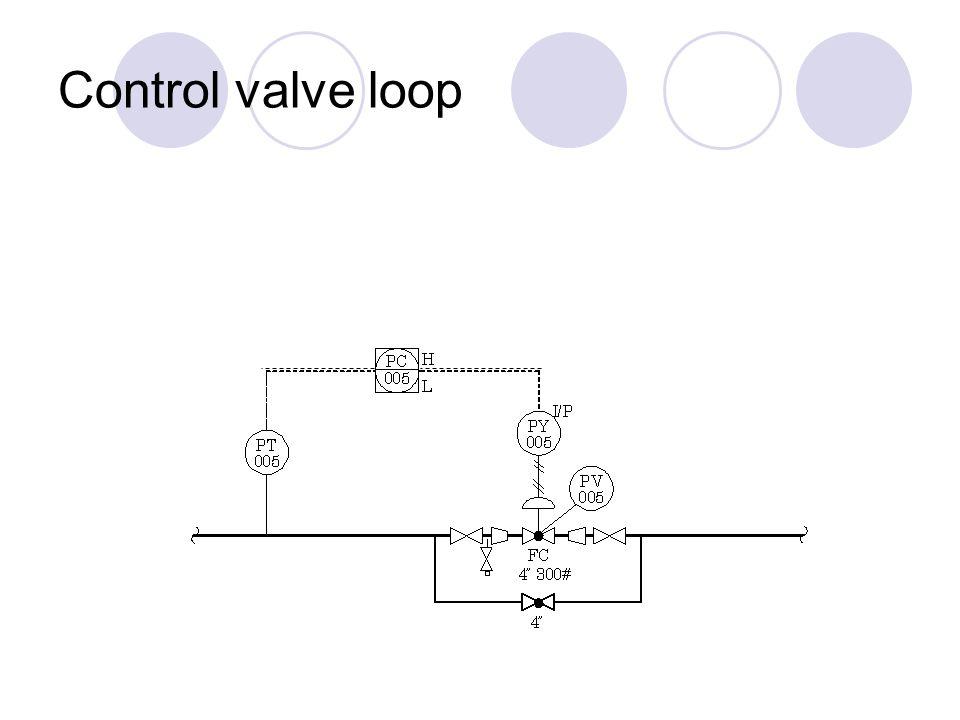 uff0dp u0026id uff0d piping  u0026 instrument diagram