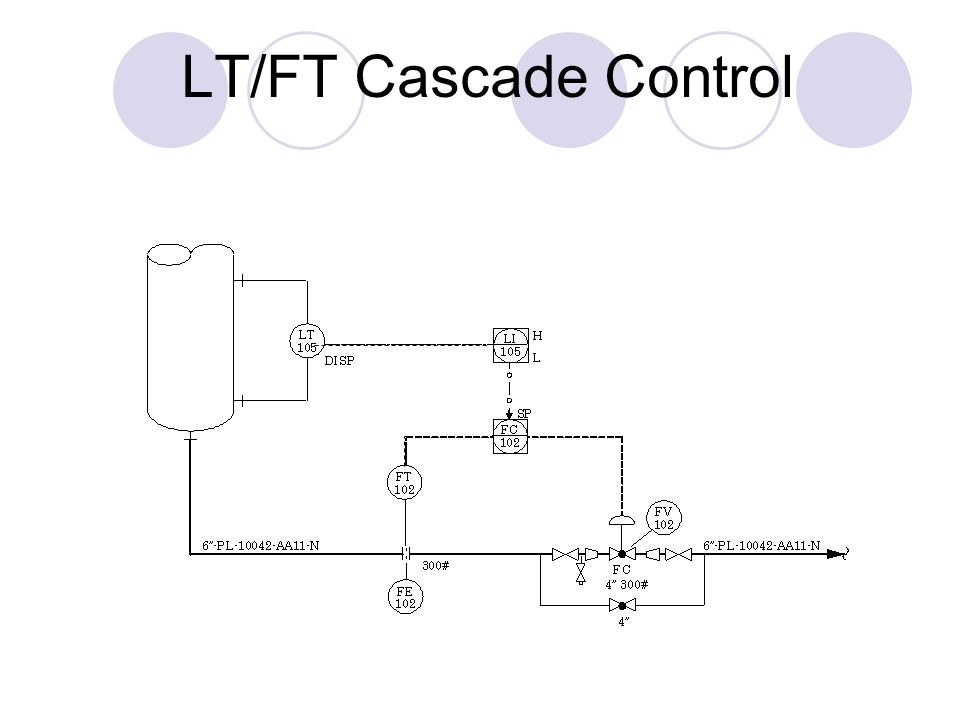 uff0dp u0026id uff0d piping  u0026 instrument diagram