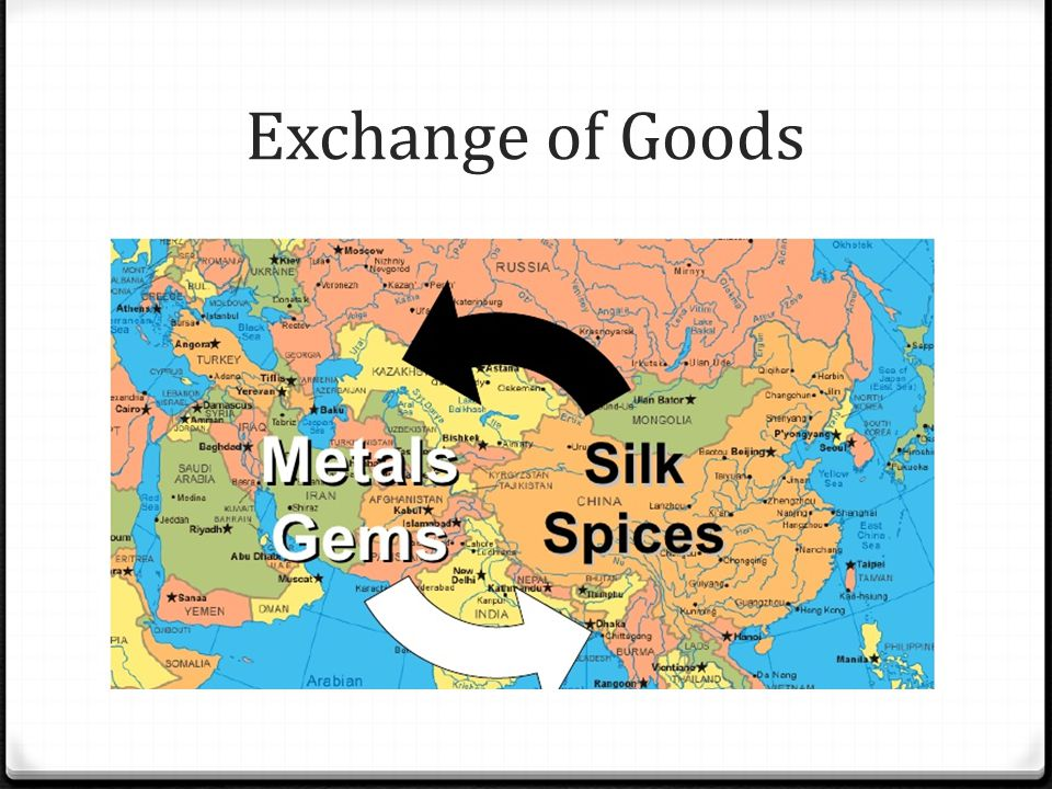 Exchange of Goods