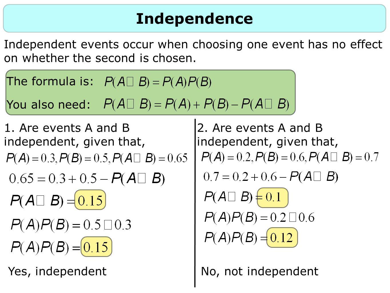Independent Event Venn Diagram