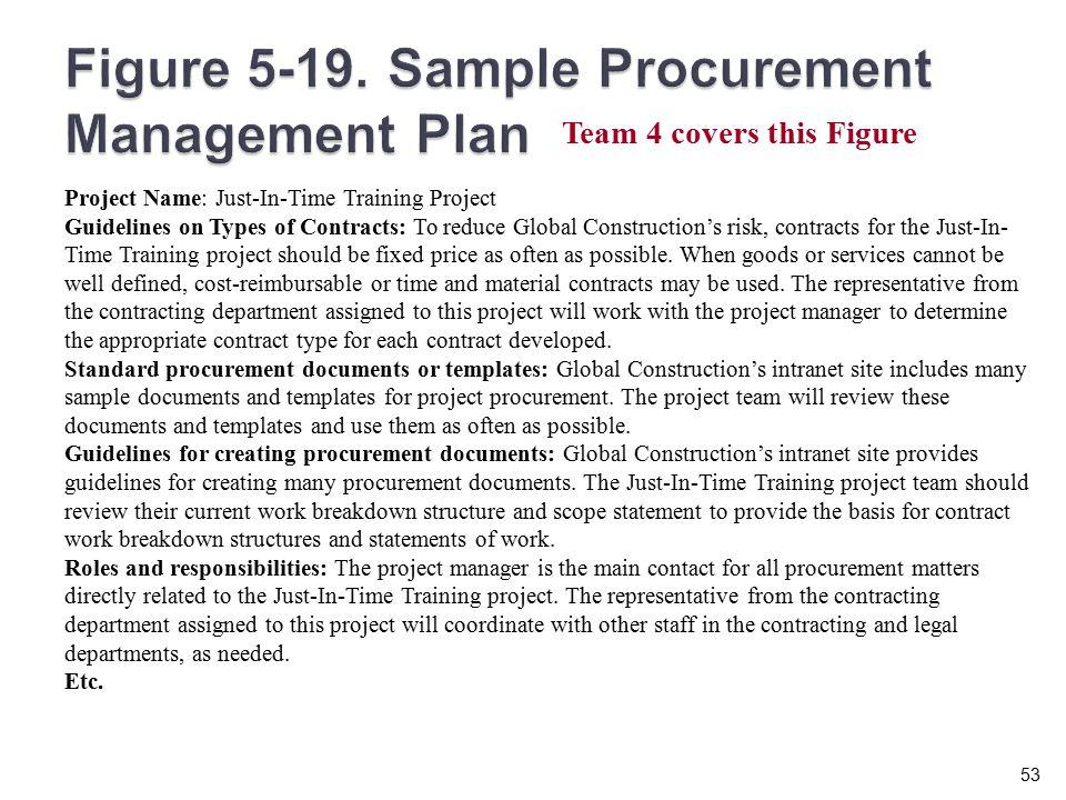 Figure Sample Procurement Management Plan