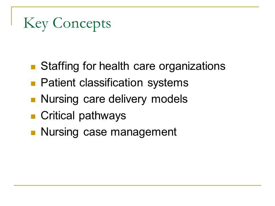 Staffing and Nursing Care Delivery Models - ppt video online download