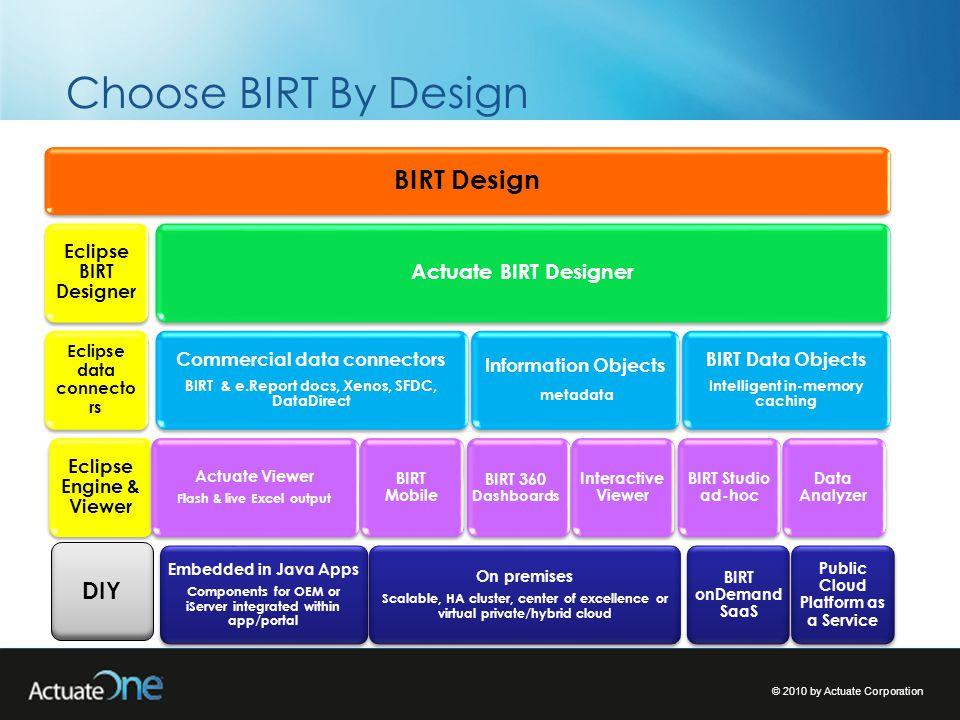 Actuate BIRT Report Designer Professional - ppt video online