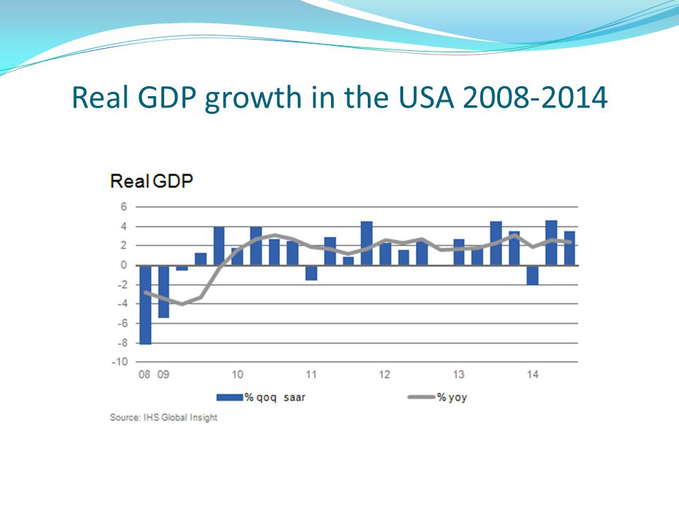 What is the current state of the us economy 2014 — photo 2