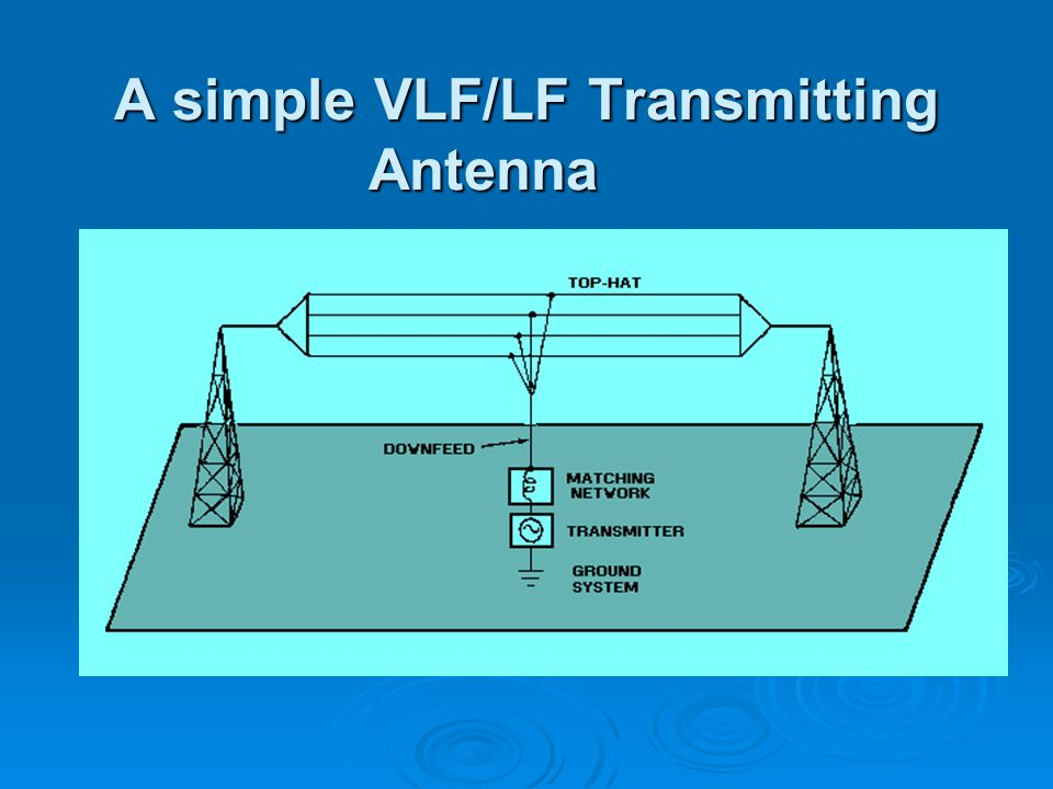VLF LF MF and HF ANTENNAS - ppt video online download