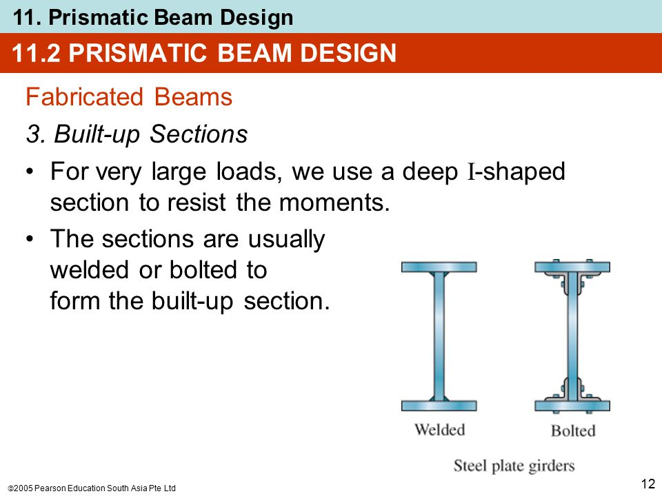 CHAPTER OBJECTIVES Design a beam to resist both bending and shear