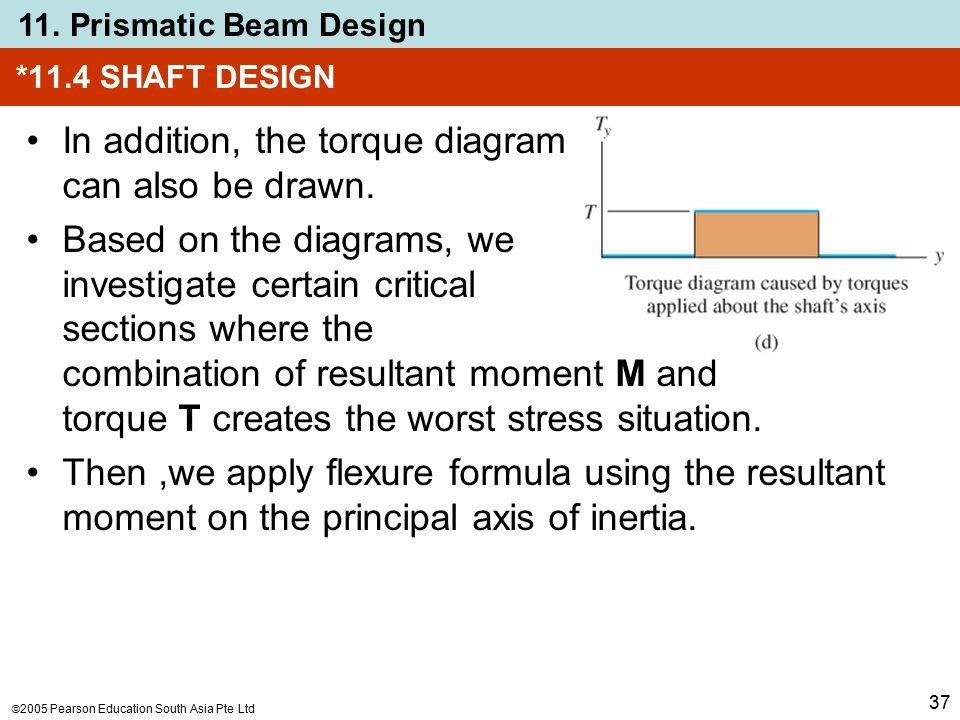 chapter objectives design a beam to resist both bending