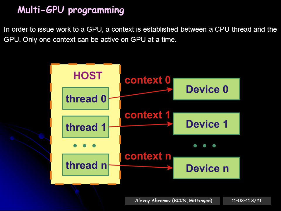 Programming of multiple GPUs with CUDA and Qt library - ppt