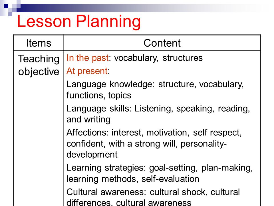 19 Lesson Planning Items Content Teaching Objective In The Past