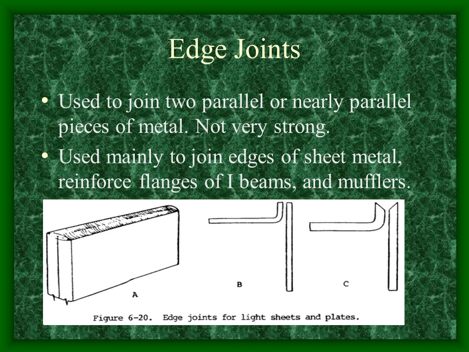 Edge Joints Used to join two parallel or nearly parallel pieces of metal. Not very strong.