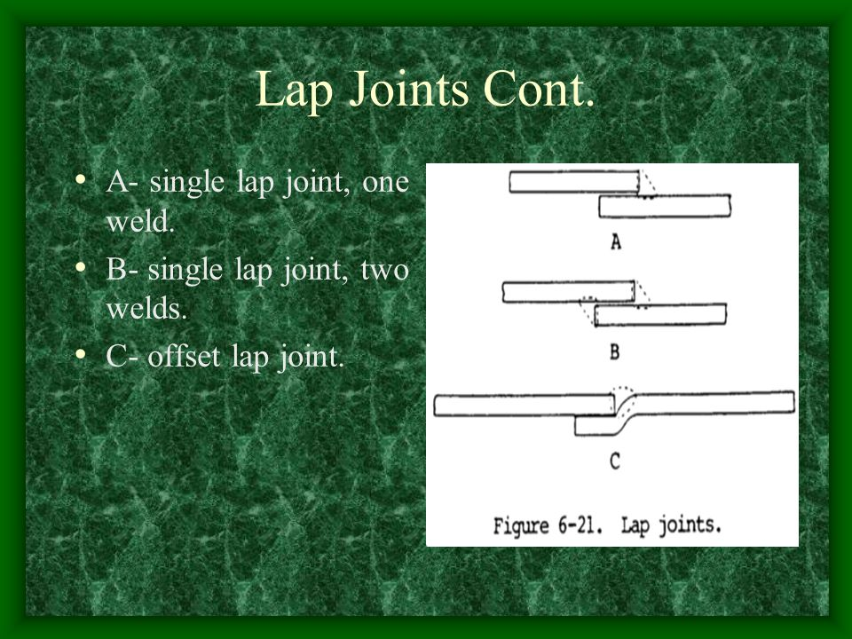 Lap Joints Cont. A- single lap joint, one weld.