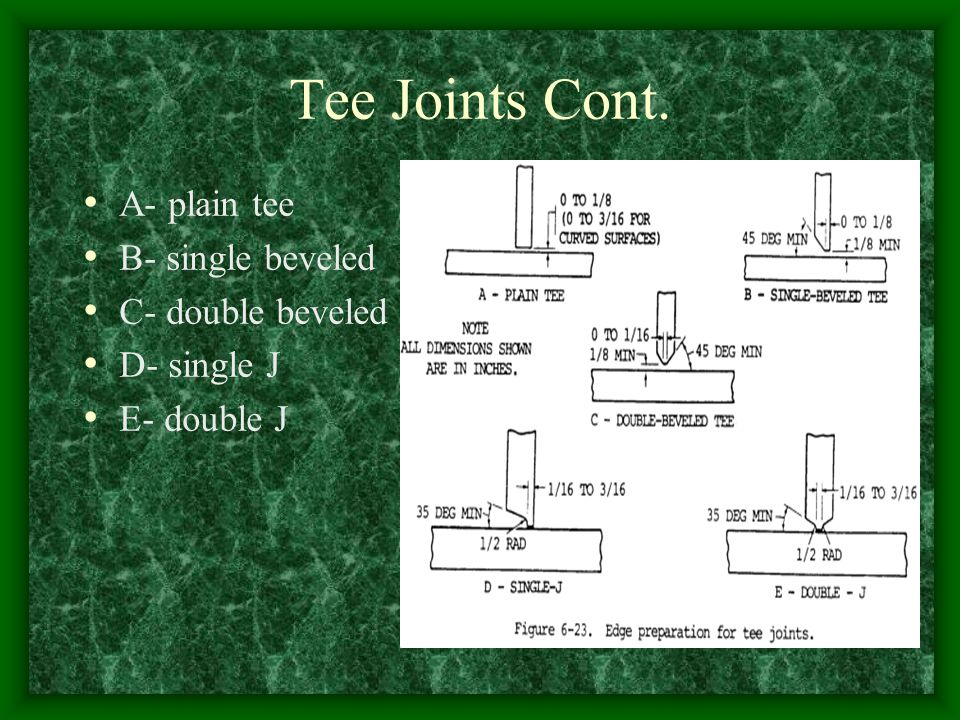 Tee Joints Cont. A- plain tee B- single beveled C- double beveled