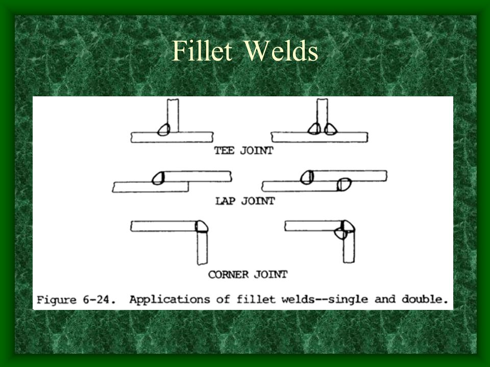 Fillet Welds
