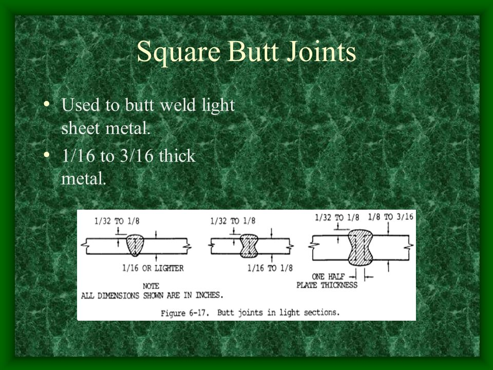 Square Butt Joints Used to butt weld light sheet metal.