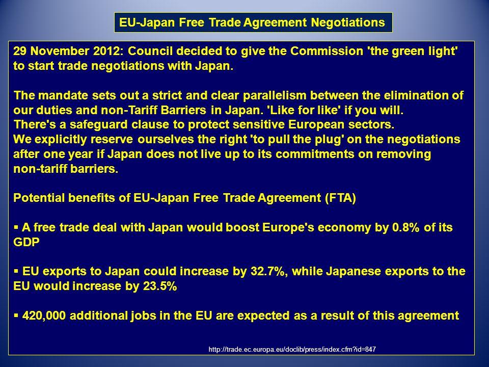 European Economic Integration Ppt Download