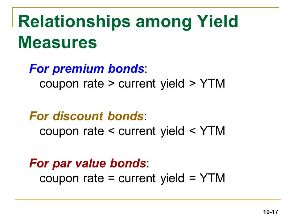 Coupon bond yield to maturity