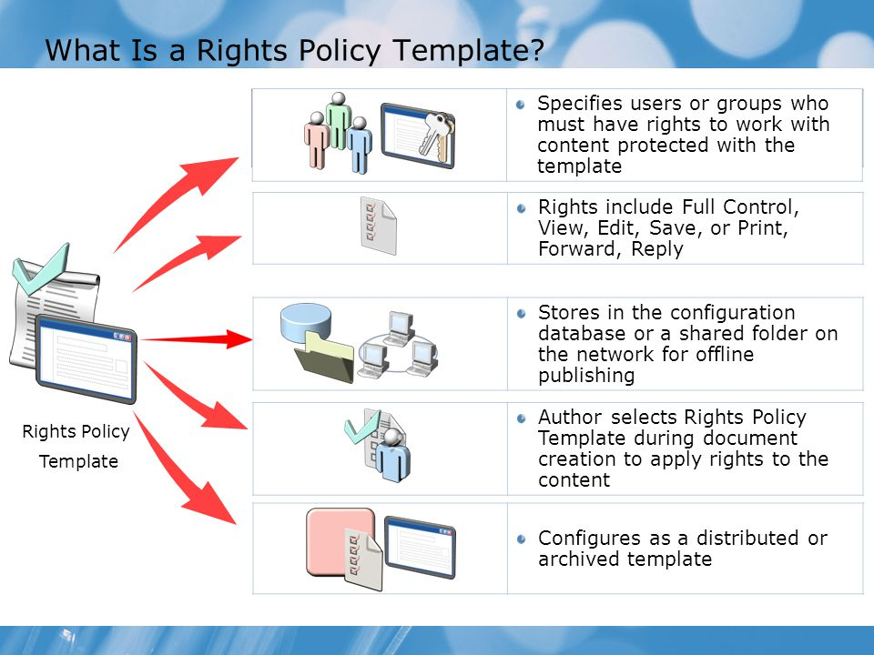 what is a rights policy template