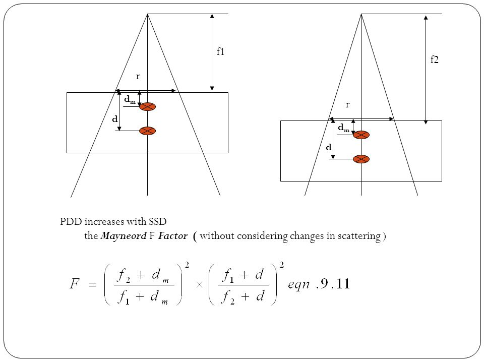 the Mayneord F Factor ( without considering changes in scattering )