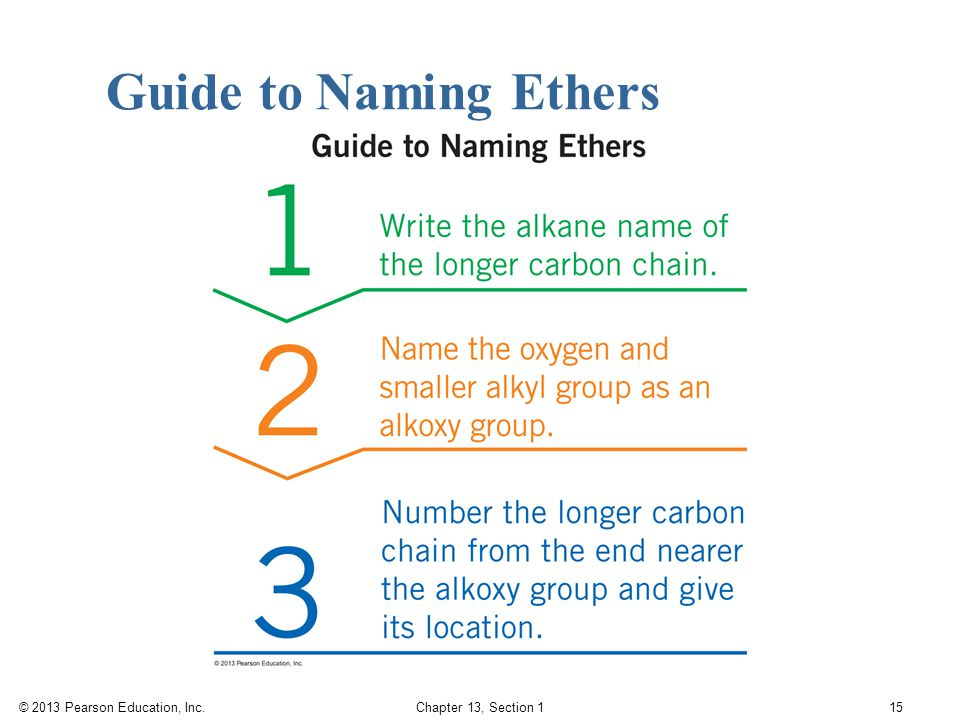 Guide to Naming Ethers 15