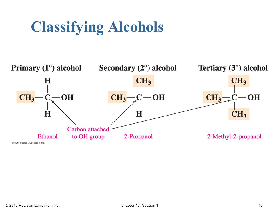 Classifying Alcohols 16