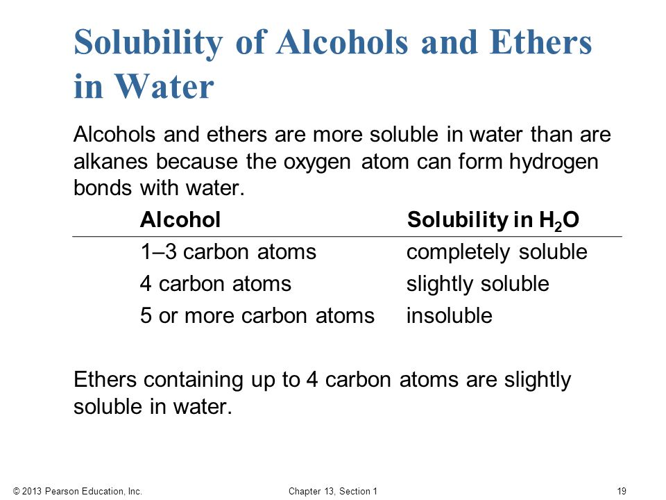 Solubility of Alcohols and Ethers in Water