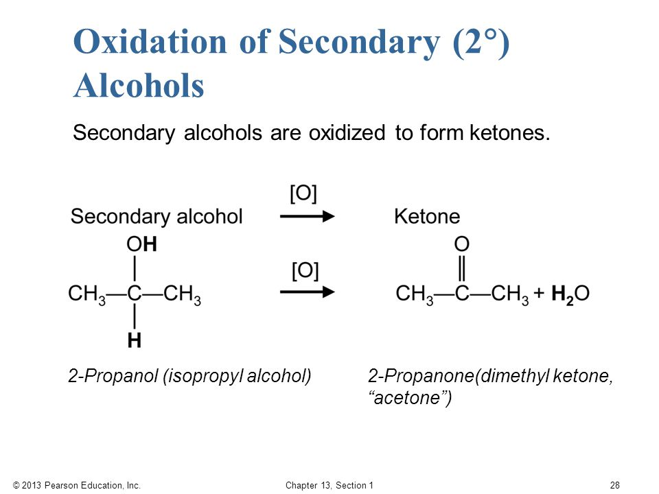 Oxidation of Secondary (2) Alcohols