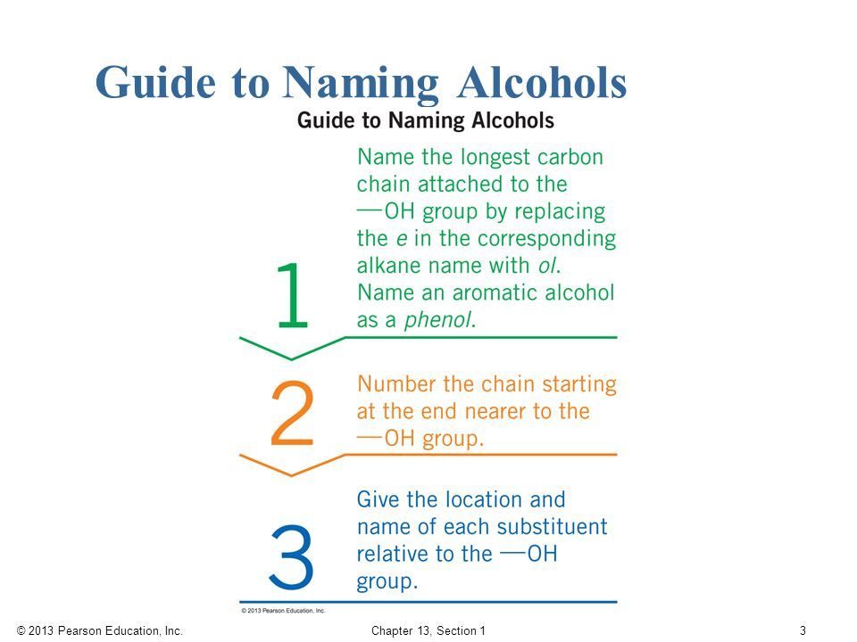 Guide to Naming Alcohols