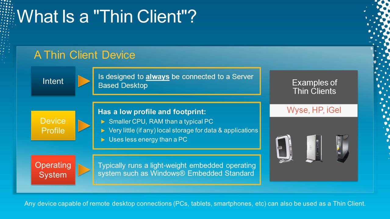 thin client os for vdi