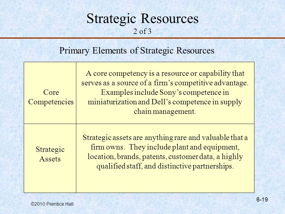 Strategic Resources 2 of 3
