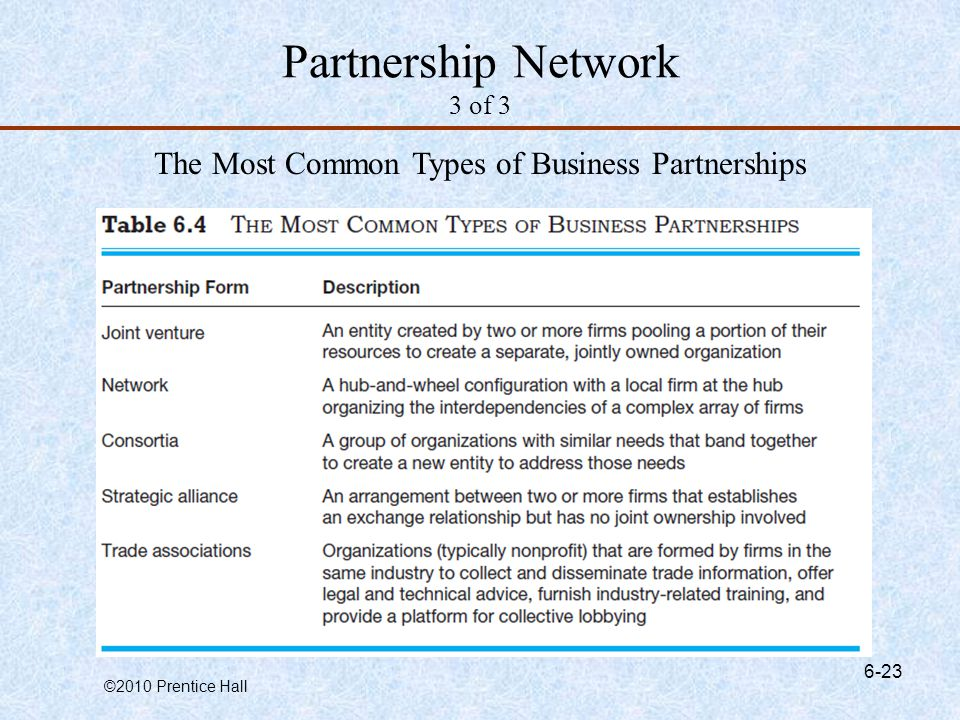 Partnership Network 3 of 3