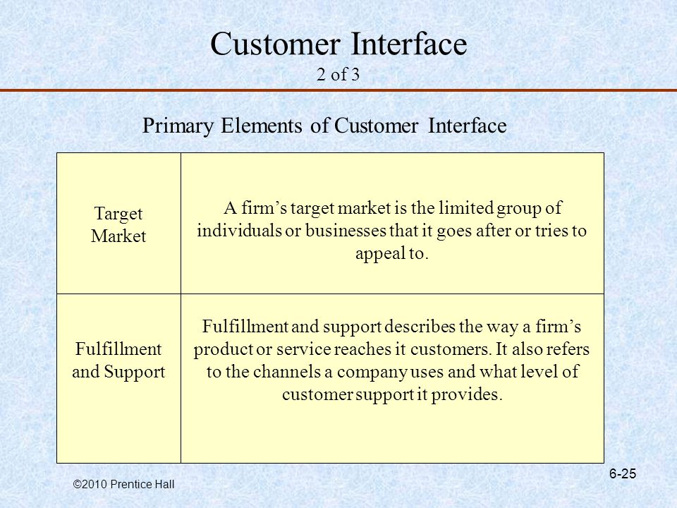Customer Interface 2 of 3 Primary Elements of Customer Interface