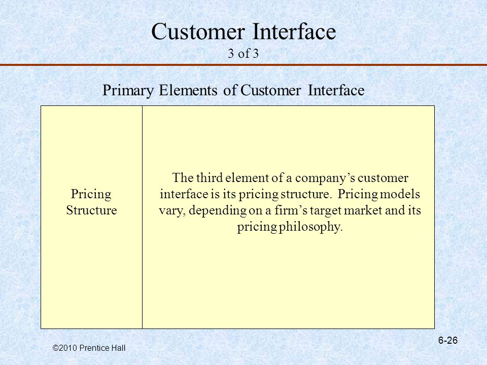 Primary Elements of Customer Interface