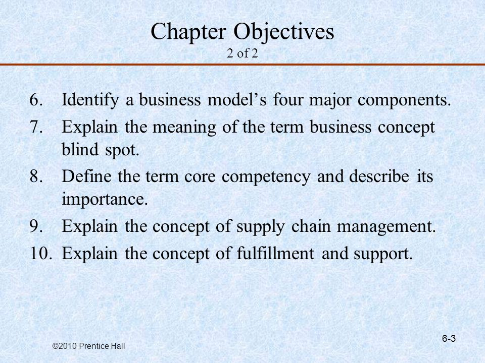 Chapter Objectives 2 of 2 Identify a business model's four major components. Explain the meaning of the term business concept blind spot.