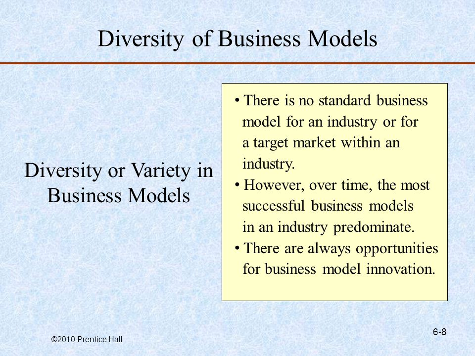 Diversity of Business Models
