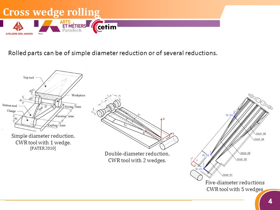 Industrialization Of Cross Wedge Rolling Ppt Video Online