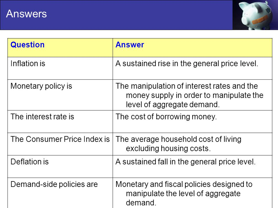 AS Economics Monetary Policy Ppt Video Online Download