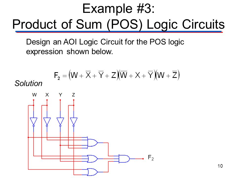 Example #3: Product of Sum (POS) Logic Circuits