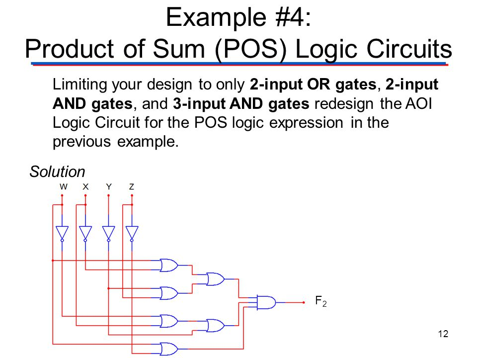 Example #4: Product of Sum (POS) Logic Circuits