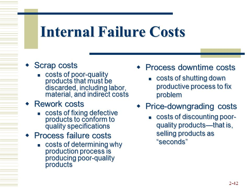Internal Failure Costs