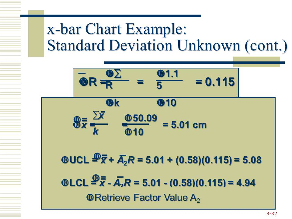 x-bar Chart Example: Standard Deviation Unknown (cont.)